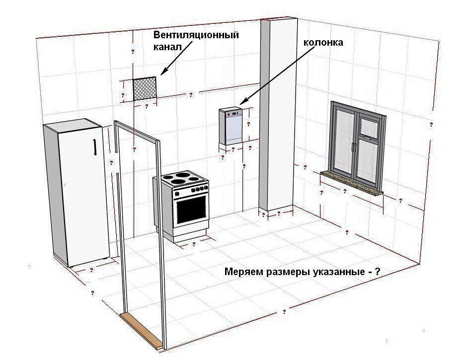 замеры помещения